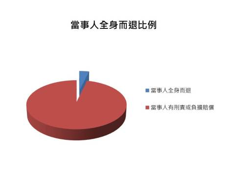 %e7%95%b6%e4%ba%8b%e4%ba%ba%e5%85%a8%e8%ba%ab%e8%80%8c%e9%80%80%e6%af%94%e4%be%8b