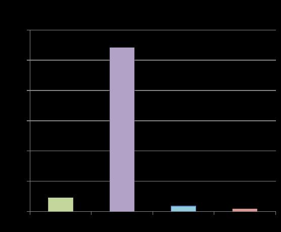 %e6%a5%ad%e5%8b%99%e9%81%8e%e5%a4%b1