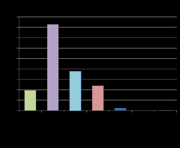 %e6%a5%ad%e5%8b%99%e9%81%8e%e5%a4%b1%e8%87%b4%e6%ad%bb
